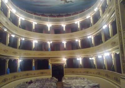 Antincendio Teatro Atri